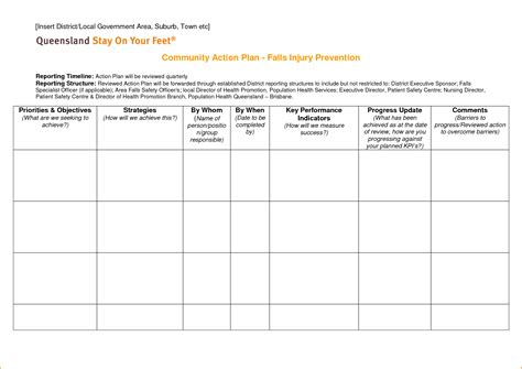 district professional development plan template 100 district professional development plan template