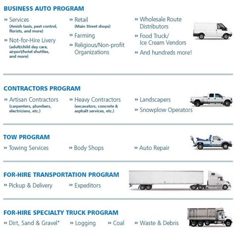 Car Types Enterprise by Njcaip Plan Certified Producer Quotes 856 863 5654 Nj