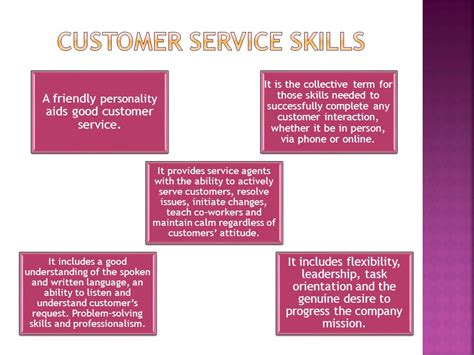 customer service diana piraquive cis ppt