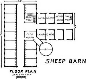 zekaria sheep shed plans here
