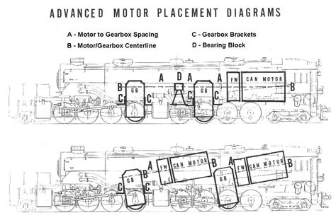 steam engine diagram pdf motor wiring motor2 kato model engine wiring diagram 95 diagrams mo kato model