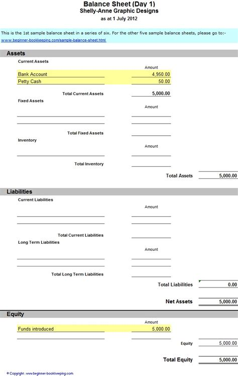 Basic Balance Sheet Template by Sle Balance Sheet