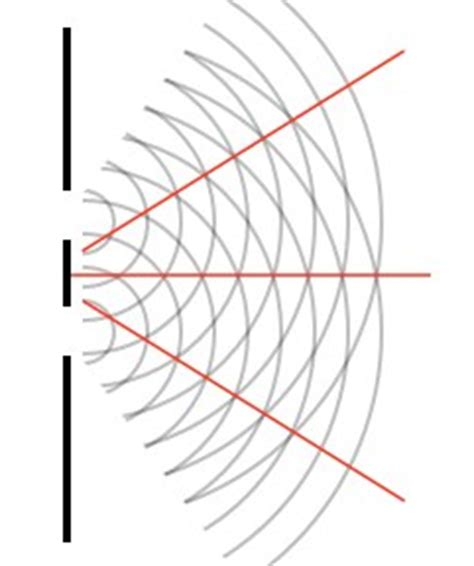 Sketch Diffraction Pattern   diffraction with infrared light wired