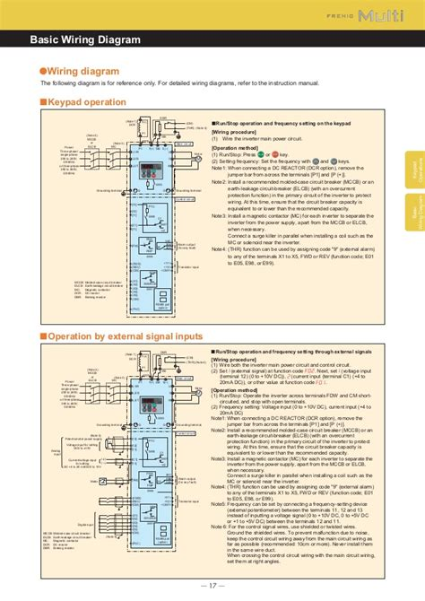 ls inverter wiring diagram image collections wiring