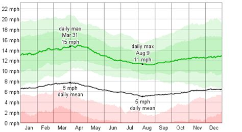 weather lincoln nh new hshire weather year 28 images average weather for