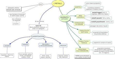 verifica sull illuminismo mappe per la scuola i metalli scuola dislessia