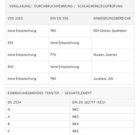 Glaskanten Schleifen Und Polieren Wie by Sicherheitsglas F 252 R Winterg 228 Rten Krenzer Wintergarten
