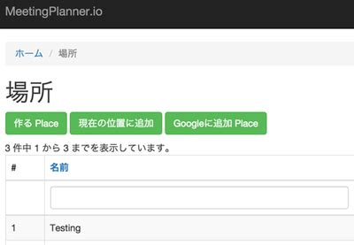 yii2 internationalization tutorial localize your web application for any country with the