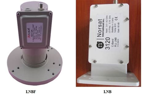 Lnb Single Gardiner Dual Output single output output four way output lnb lnbf