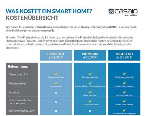 Was Kostet Smart Home was kostet ein smart home neubau mit knx bussystem casaio