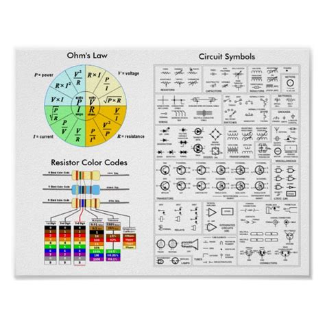 resistor chart poster ohm s resistor color code circuit symbols poster 802336