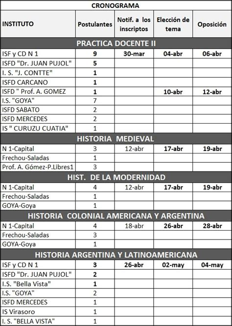 Recibo De Sueldo Provincia De Corrientes | recibo digital provincia de corrientes mes marzo recibo