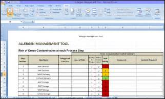 Food Defense Risk Assessment Template by Brc Food Safety