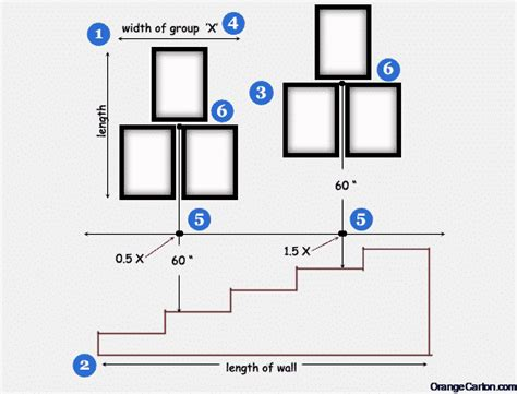 the best height for hanging art with infographic how to expertly hang art on your staircase wall