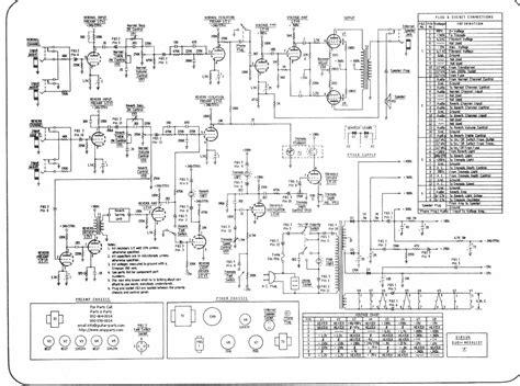 ef falcon wiring diagram pdf 28 wiring diagram images