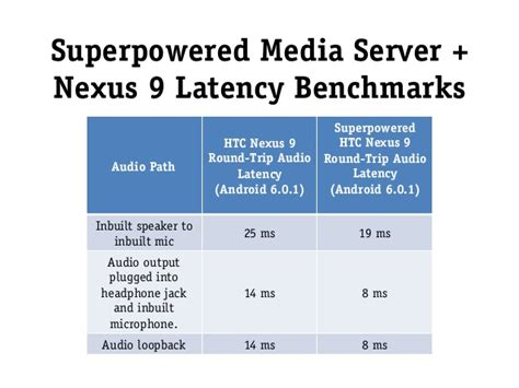 media server for android superpowered media server for android