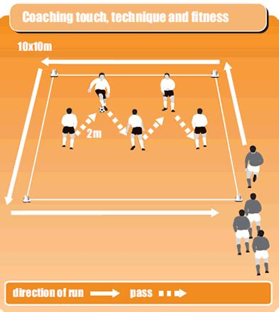 soccer drills a 100 soccer drills to improve your skills strategies and secrets books one touch soccer speed drill soccer coach weekly