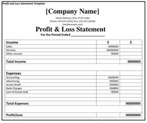 Profit And Loss Statement Excel Template by Printable Profit And Loss Statement Format Excel Word