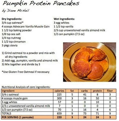how to prepare for a spicy food challenge 1000 images about advocare 24 day challenge food on