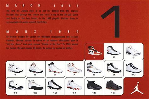 retro cards complete air retro cards guide sneakerfiles