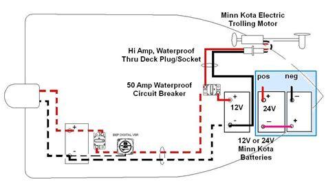 36 volt battery wiring diagram 24 36 volt trolling motor wiring diagram efcaviation