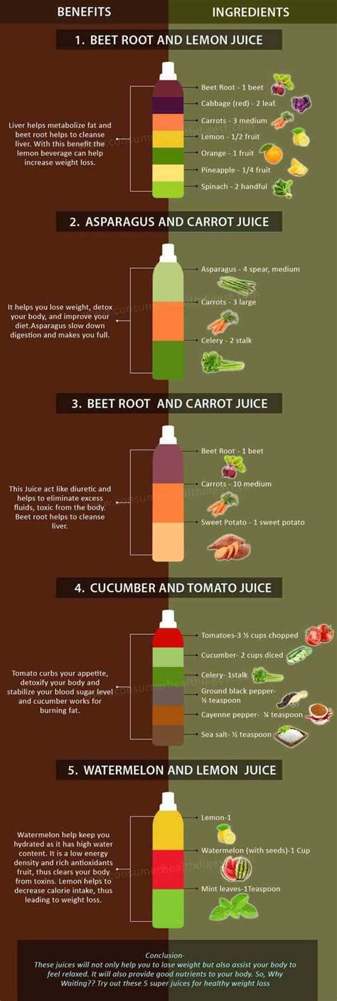 Benefits Of Detoxing Your by The 25 Best Cleanse Recipes Ideas On Juice