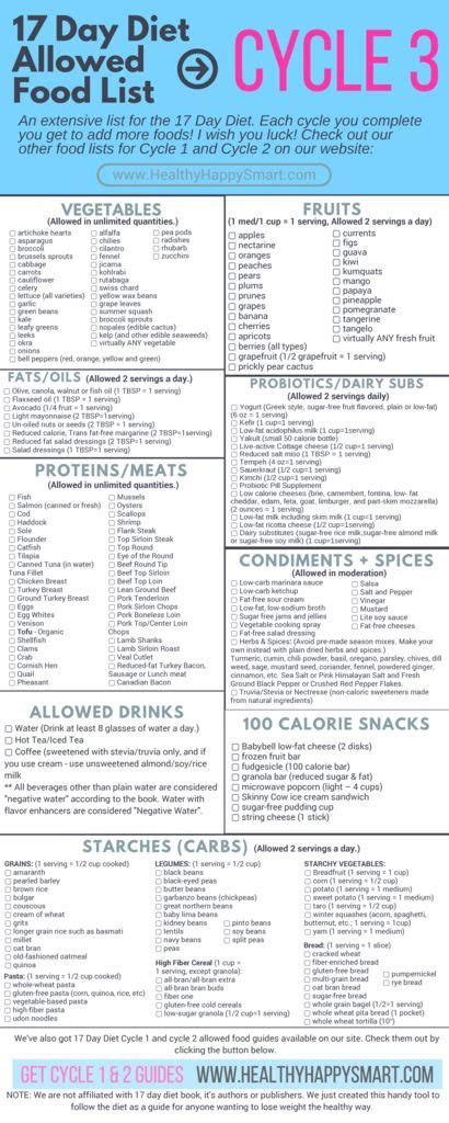 17 day diet printable shopping list 17 day diet cycle 3 allowed foods list grocery list