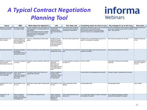 negotiation plan template excel calendar template excel
