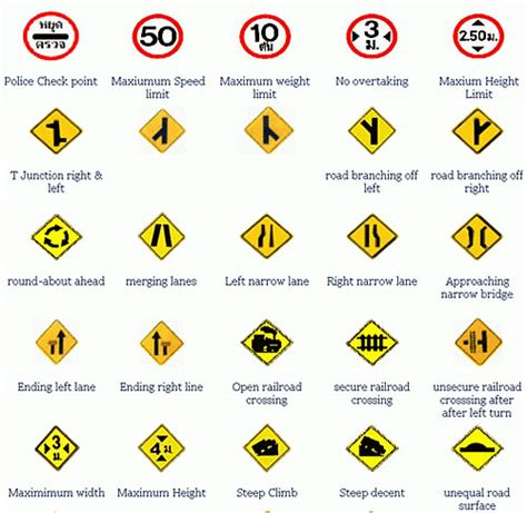 printable nc dmv road signs pin nc road sign test practice image search results on