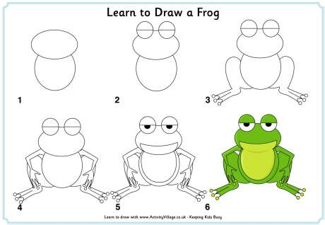 Drawing A Tree Frog Step By Step by Learn To Draw A Frog