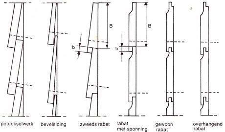 1999 kia sephia wiring diagram 1999 wiring diagram image pdf