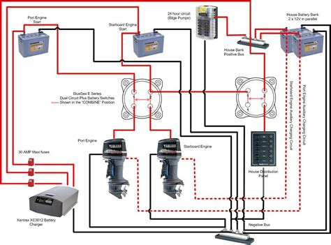 charger dual battery boat wiring diagram marine battery