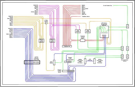 network wall socket wiring diagram gansoukin me