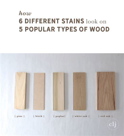can you wash whites with colors how 6 different stains look on 5 popular types of wood