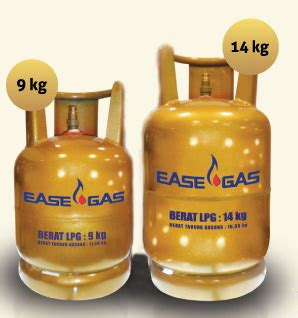 Tabung Blue Gas 12 Kg asal usul kenaikan lpg 12 kg kaskus the largest