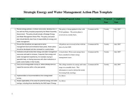 management action plan template plan template