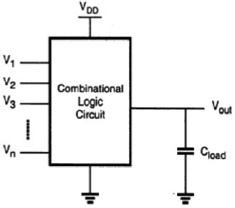 tutorialspoint logic gates combinational mos logic circuits