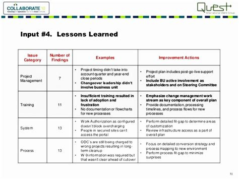 project management lessons learnt template 6 project management lessons learnt template ayyoo