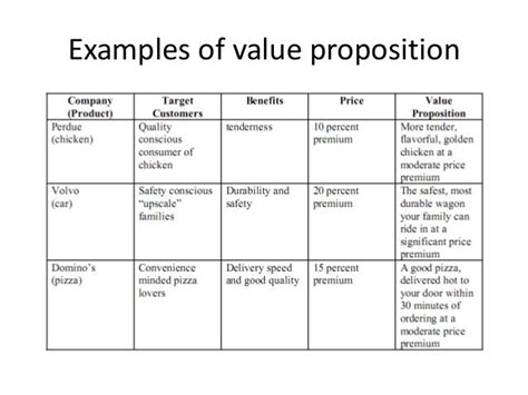 value proposition template 1000 ideas about value proposition on