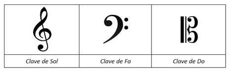 Imagenes Claves Musicales | claves musicales escribir canciones