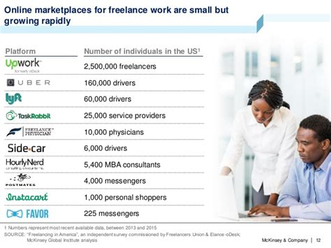 Mckinsey Pays For Mba by Mckinsey Global Institute Report A Labor Market That