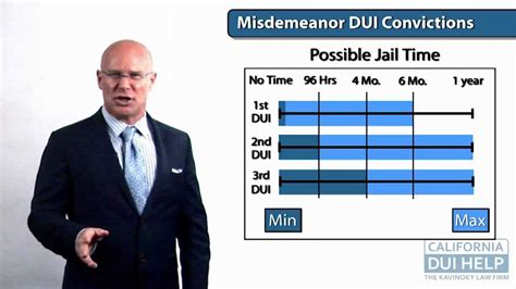 Richie Could Felony Charges In Dui by The Differences Between A Misdemeanor And A Felony Dui In