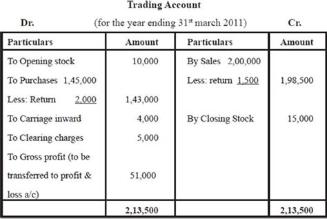 pattern day trading account does pattern day trader apply cash accounts trading account