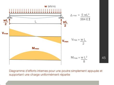 what is the maximum charge that can be stored on the capacitor 8 poutres