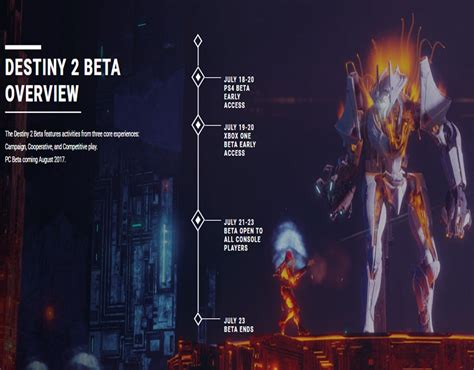 Destiny 2 Reg 3 Ps4 Second when does destiny 2 beta end ps4 and xbox one details