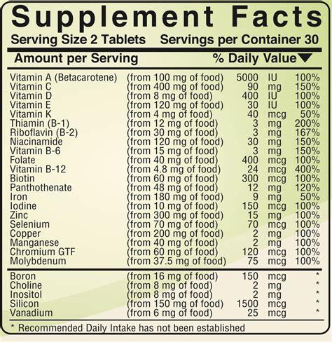 list of minerals foods and vitamins that inhibit 5ar vitamin mineral 100 whole food multi vitamin mineral