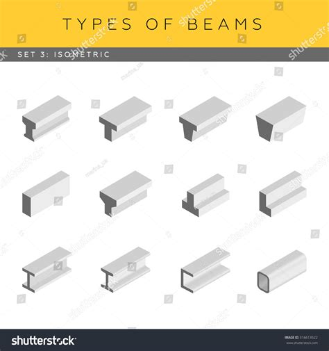 types of stee types concrete steel beams set vector stock vector