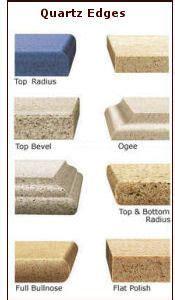 Cut Corian 25 Best Ideas About Granite Countertop Edges On Pinterest
