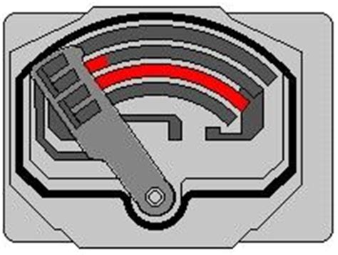 Motorrad Batterie Falsch Geladen by Startprobleme 187 Unterwegs Forum Der Fjr Tourer