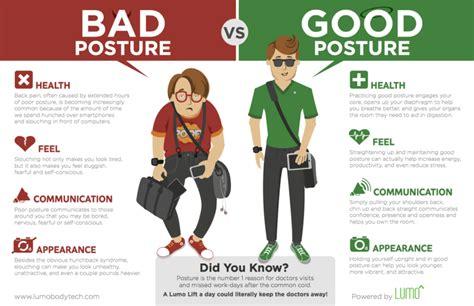ways to get better posture theposturepolice bad posture it s gonna cost ya